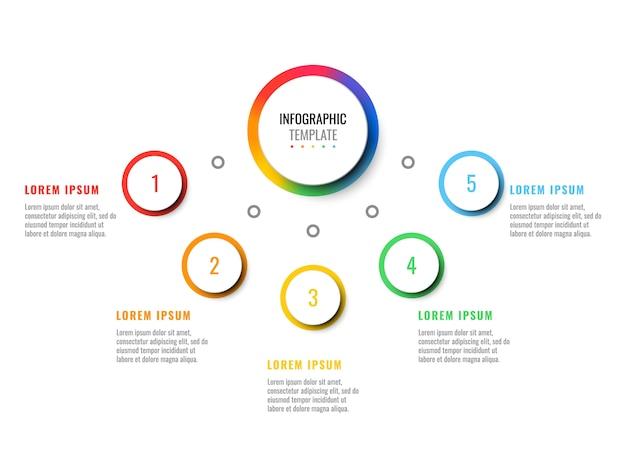 Affari 3d realistica infografica con cinque passaggi. modello moderno infografica con elementi rotondi per brochure, diagramma, flusso di lavoro, sequenza temporale, web design.