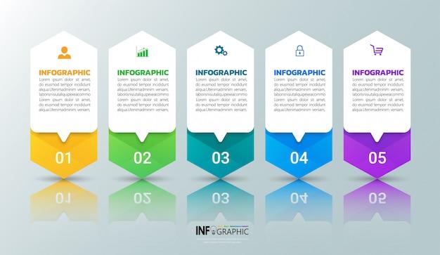 Affari moderni infographic 5 passi