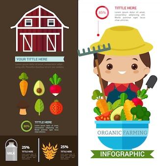 Agricoltura biologica e concetto di infographic sano cibo pulito.