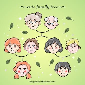 Albero di famiglia a nizza con diverse generazioni