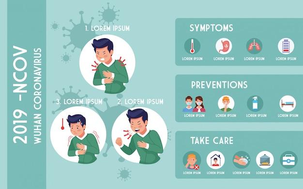 Aletta di filatoio di pandemia di covid19 con progettazione dell'illustrazione di infographics