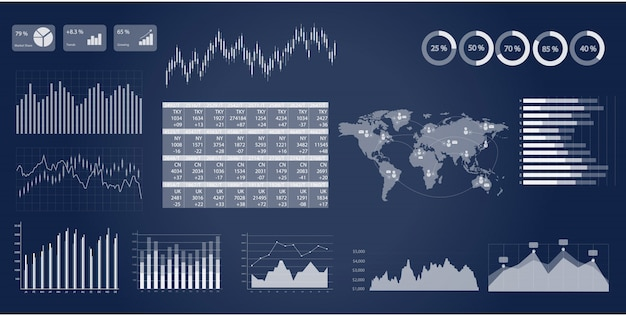 Analitica di dati digitali grafica per il concetto di business.