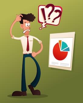 Analizzare il risultato aziendale