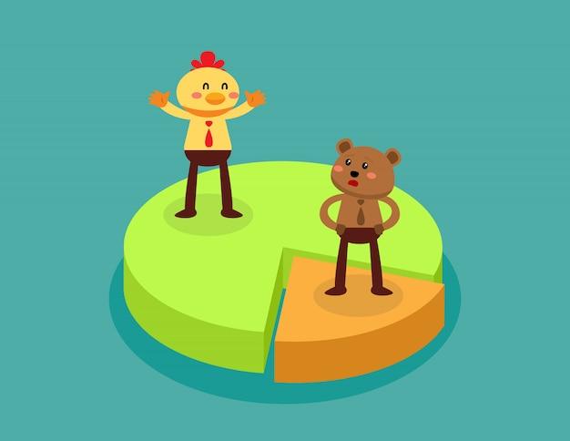 Animale da compagnia su diversi pezzi di grafico a torta
