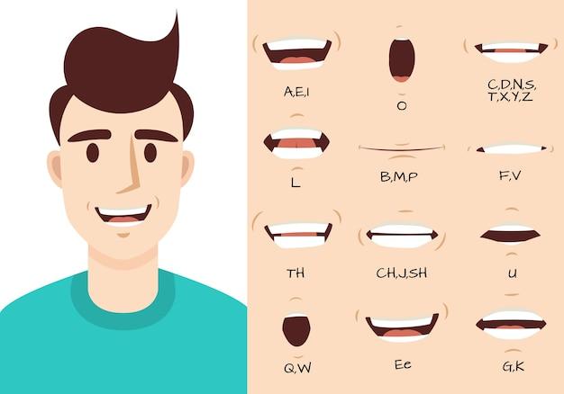 Animazione della bocca.