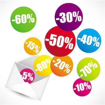 Articoli in percentuale
