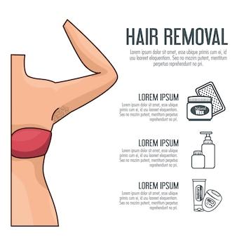 Ascella da donna con strumenti per la depilazione
