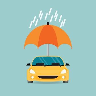 Assicurazione auto.