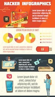 Attacchi di hacker comuni e infografica generale tendenze e statistiche di attività criminali informatiche