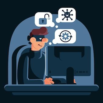 Attività di hacker che ruba dati dagli account