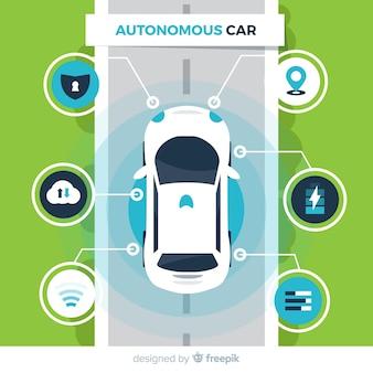 Auto autonoma con design piatto