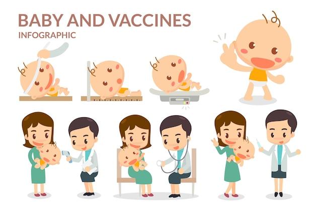 Bambino e vaccini