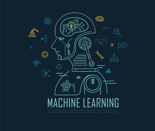 Banner di apprendimento automatico