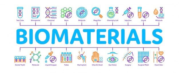 Banner di biomateriali