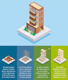 Banner di costruzione di appartamenti