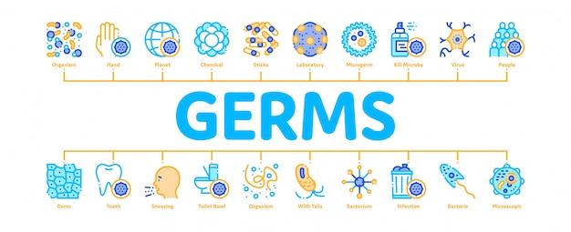 Banner di germi di batteri