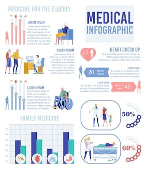 Banner di infografica medica, assistenza sanitaria familiare.