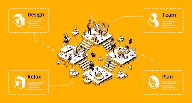 Banner di infografica organizzazione aziendale
