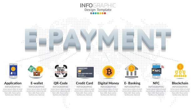 Banner di pagamento per affari, pagamento di sistema.