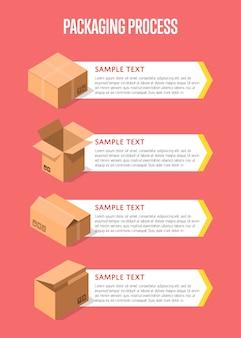 Banner di processo di imballaggio con scatole di carta infografica