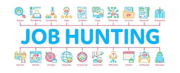 Banner di ricerca di lavoro