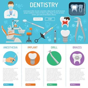 Banner e infografica di servizi odontoiatrici