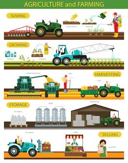 Banner orizzontale piatto set agricoltura e allevamento