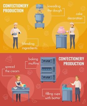Banner orizzontali di produzione dolciaria