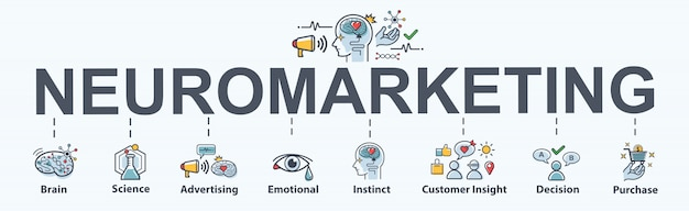 Banner web di neuromarketing per il marketing aziendale e social media.