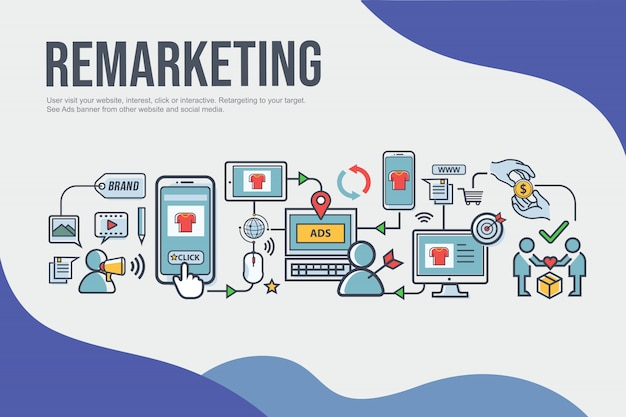 Banner web di remarketing per il business e il social media marketing e il content marketing.