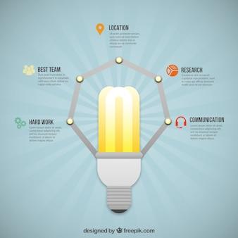 Bassa potenza lampadina infografia