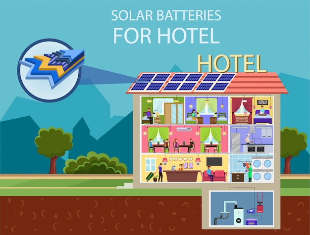 Batterie solari per hotel