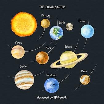 Bella composizione del sistema solare ad acquerello
