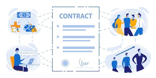 Benefici del lavoro d'ufficio del segno del contratto di lavoro