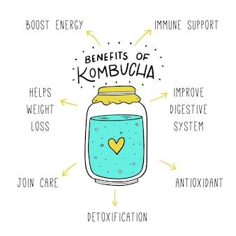 Benefici del tè kombucha