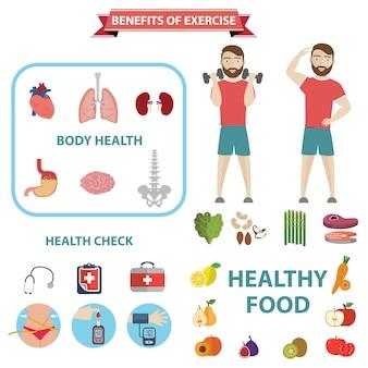 Benefici di infographics di esercizio.