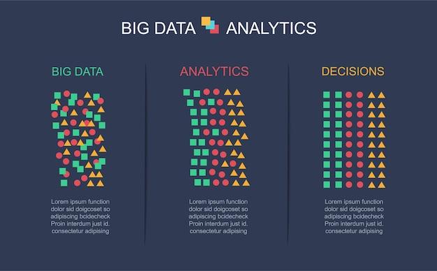 Big data analytics ha informato le decisioni