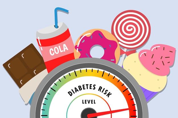 Bilancia alimentare ad alto rischio per diabetici piatta.