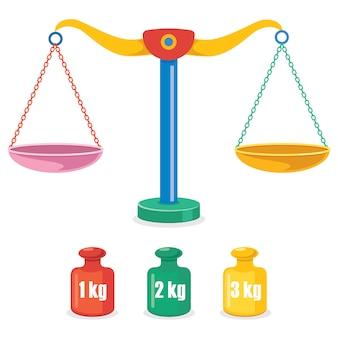 Bilancia della giustizia, bilanciamento del peso