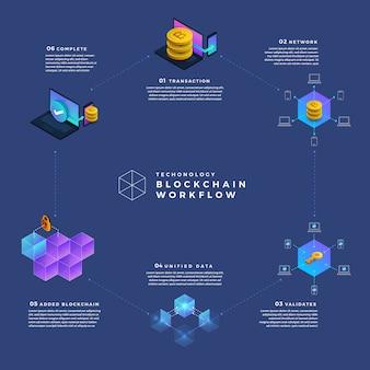 Blockchain e criptovaluta