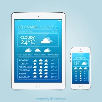 Bollettino meteo app per dispositivi diversi