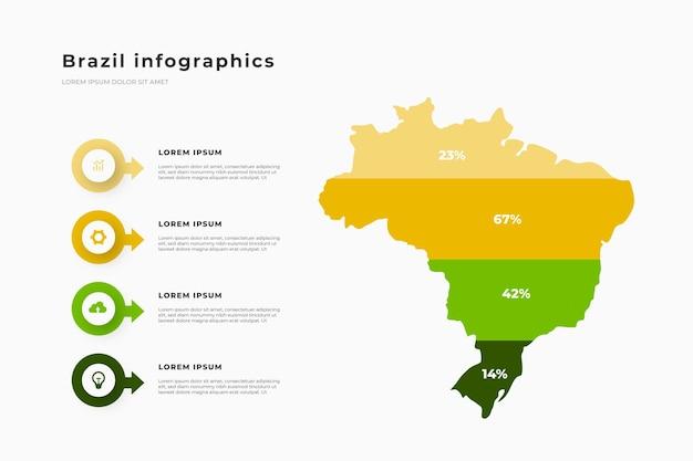 Brasile mappa infografica
