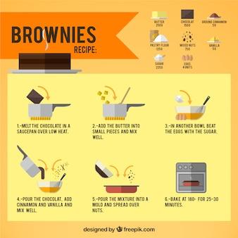 Brownie ricetta
