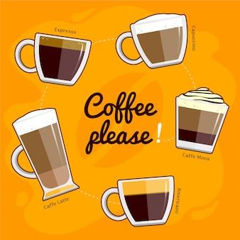 Caffè per favore lettering circondato da tazze