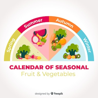 Calendario di frutta e verdura stagionale colorata