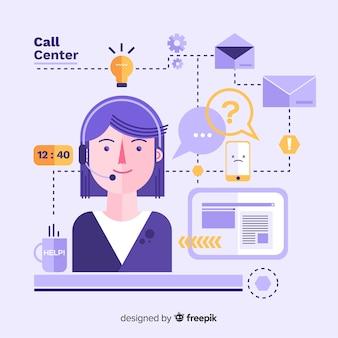 Call center donna