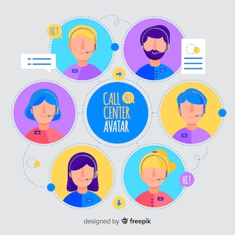 Call center set avatar