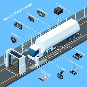 Camion di futura composizione isometrica