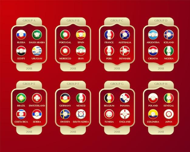 Campionati del mondo di calcio 2018 gruppi