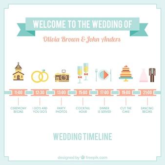 Carino matrimonio cronologia grafico